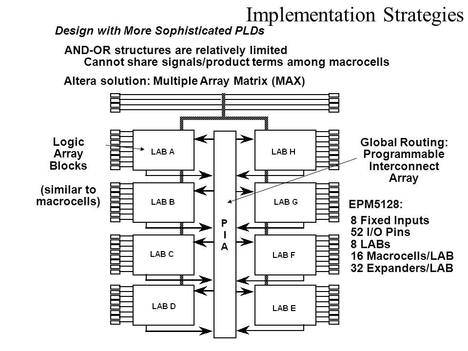 Implementation Strategies