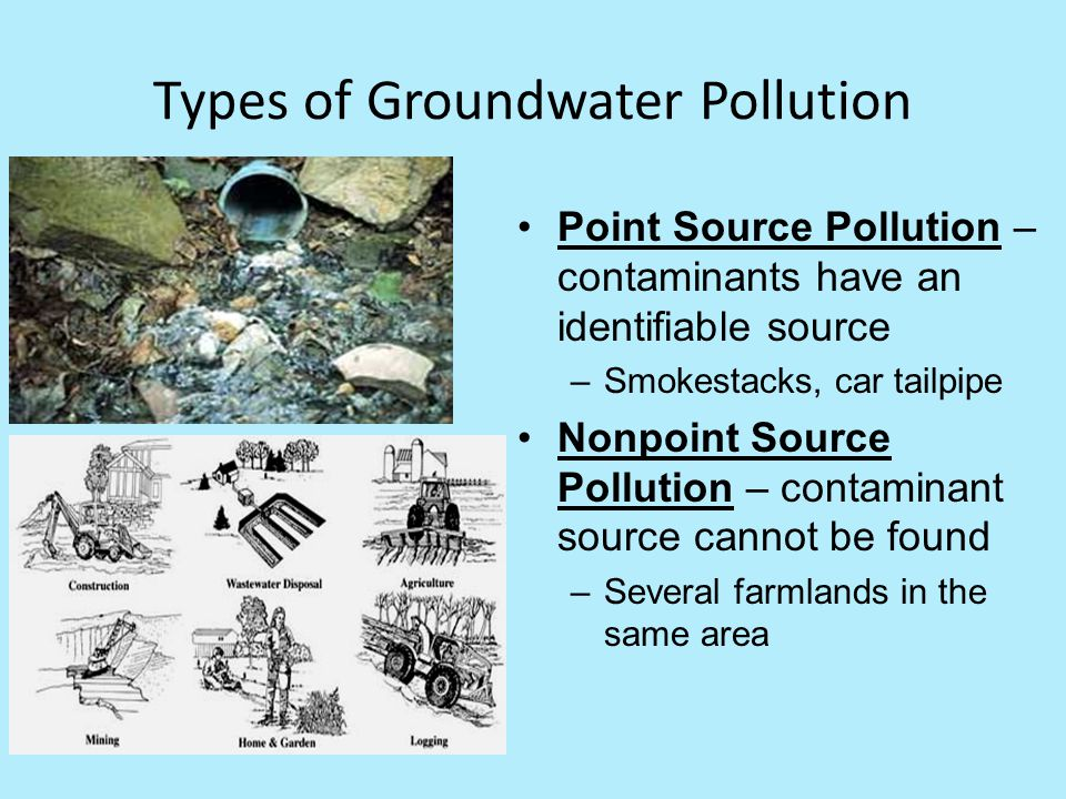 Types of Groundwater Pollution