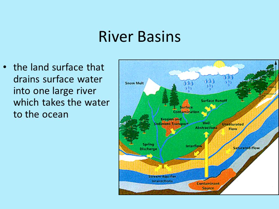 River Basins the land surface that drains surface water into one large river which takes the water to the ocean.