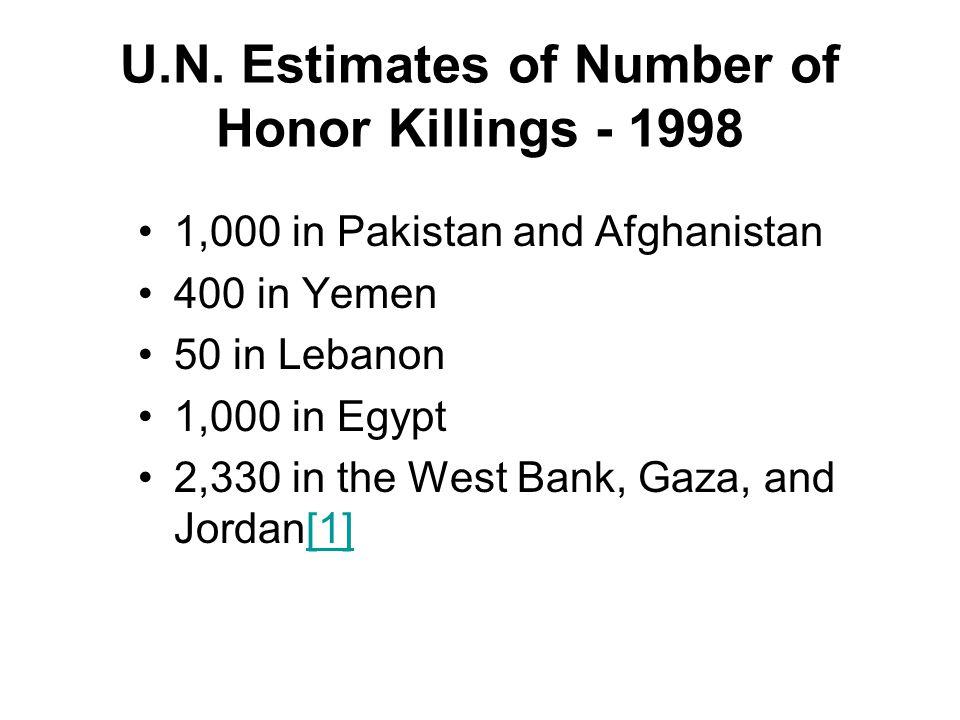 U.N. Estimates of Number of Honor Killings - 1998