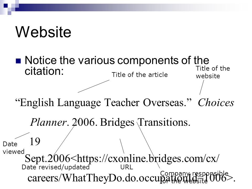 Website Notice the various components of the citation: