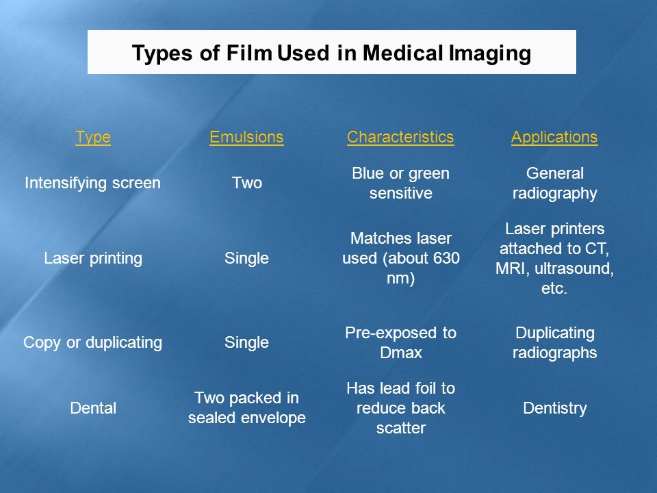 Types of Film Used in Medical Imaging