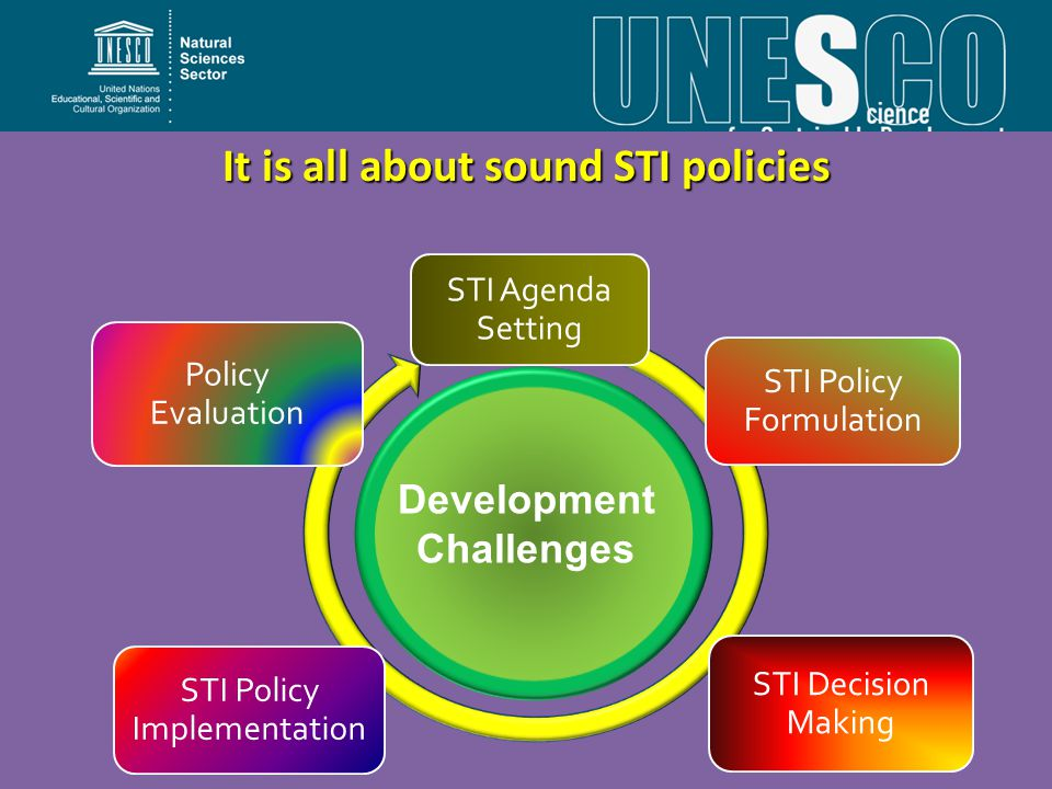 It is all about sound STI policies Development Challenges
