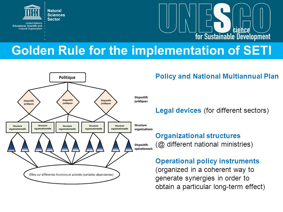 Golden Rule for the implementation of SETI policies