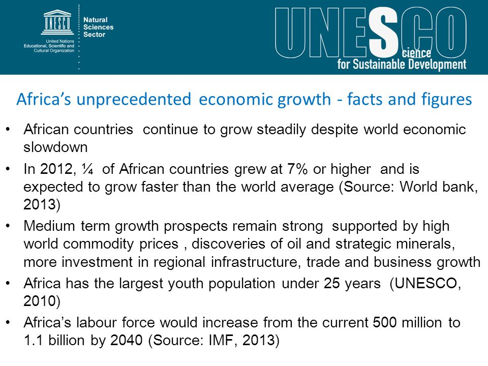 Africa's unprecedented economic growth - facts and figures