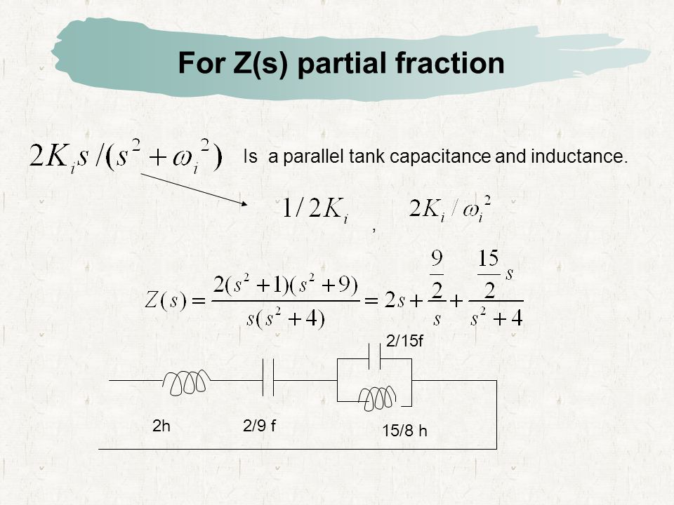 For Z(s) partial fraction