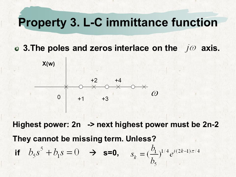 Property 3. L-C immittance function
