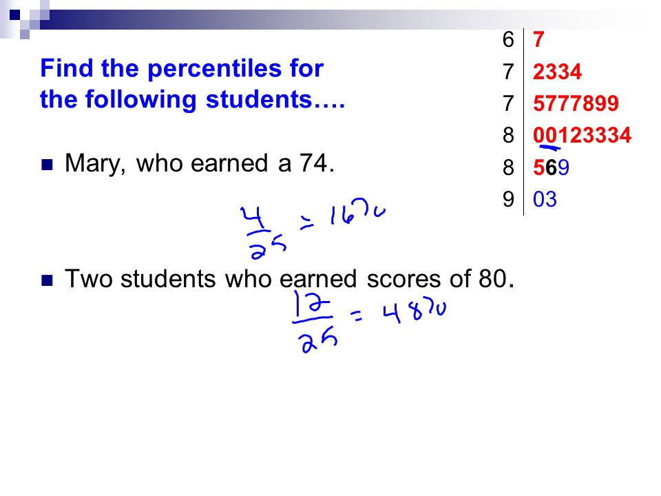 Find the percentiles for the following students….