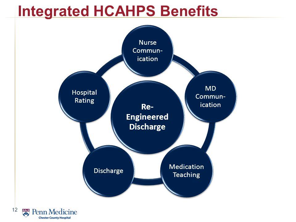 Integrated HCAHPS Benefits