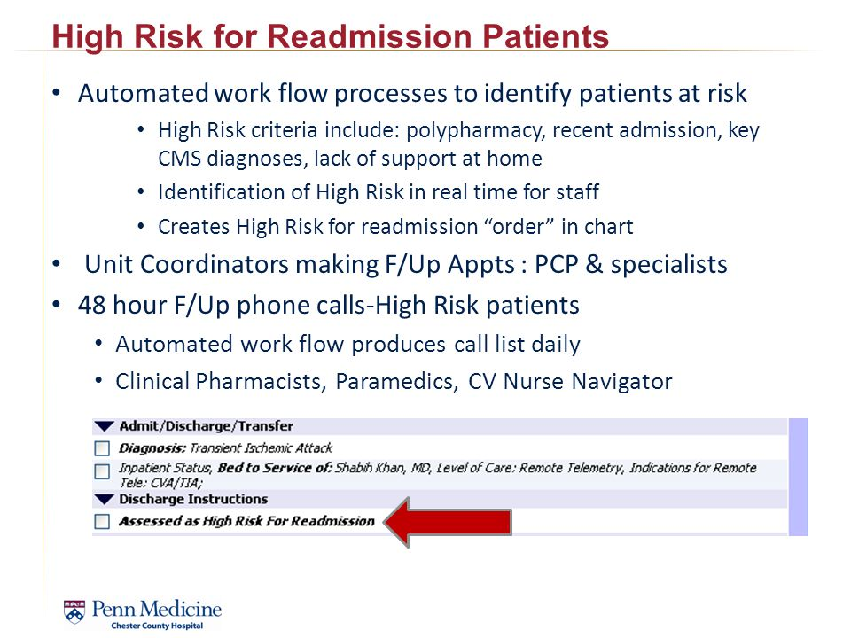 High Risk for Readmission Patients