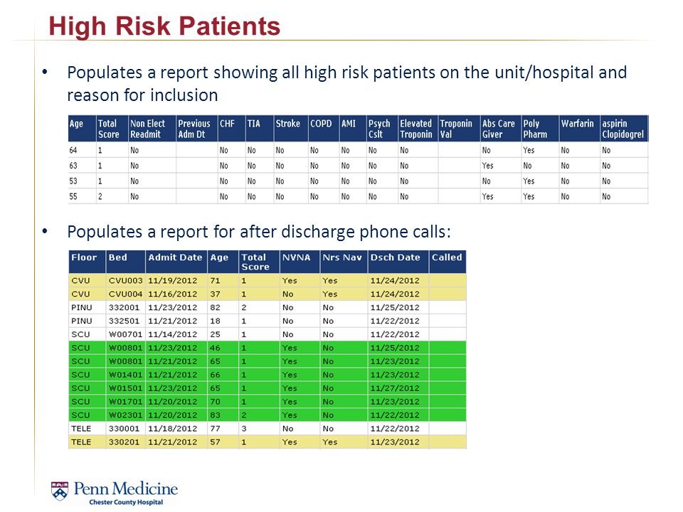 High Risk Patients Populates a report showing all high risk patients on the unit/hospital and reason for inclusion.