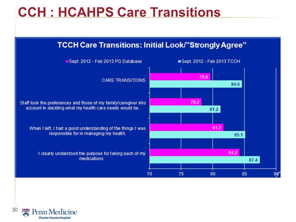 CCH : HCAHPS Care Transitions
