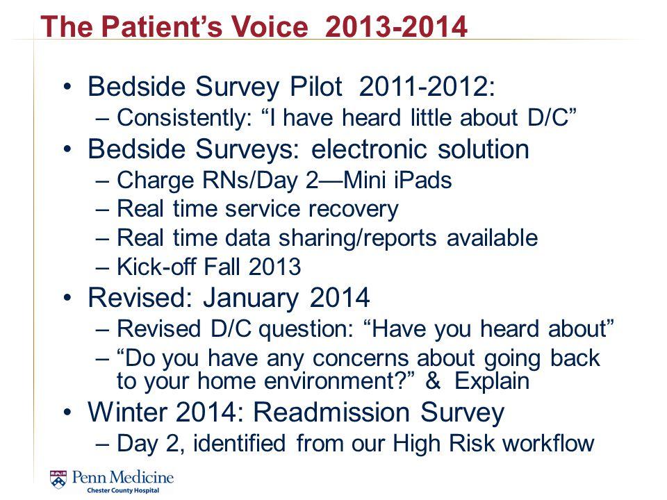 The Patient's Voice 2013-2014 Bedside Survey Pilot 2011-2012: