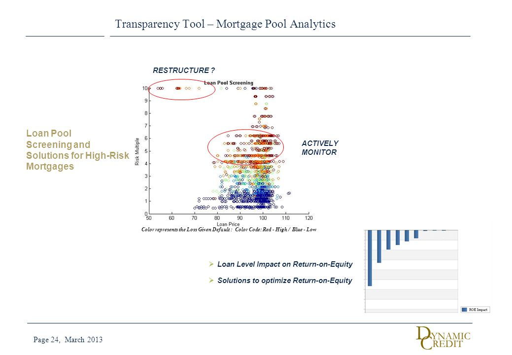 Transparency Tool – Mortgage Pool Analytics