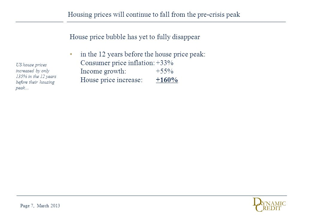 Housing prices will continue to fall from the pre-crisis peak