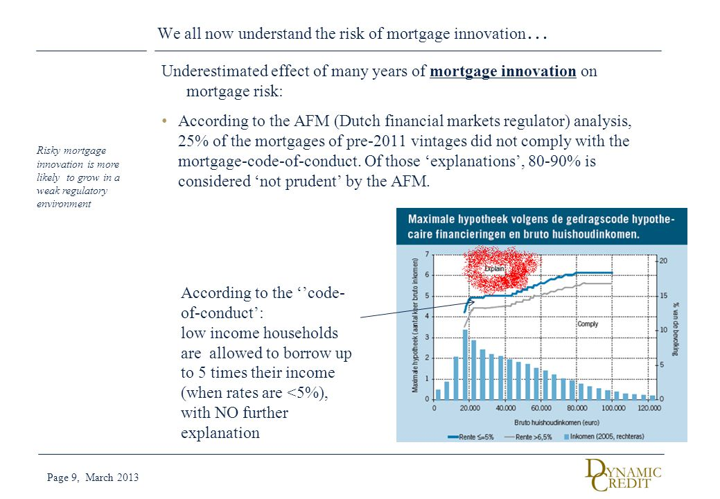 We all now understand the risk of mortgage innovation…