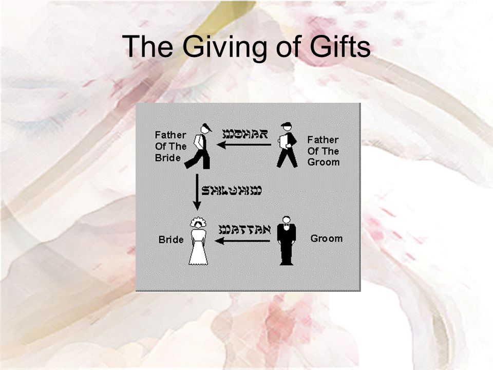 The Giving of Gifts