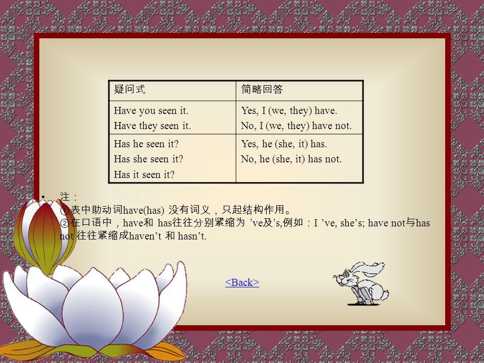 注: ①表中助动词have(has) 没有词义,只起结构作用。 ②在口语中,have和 has往往分别紧缩为 've及's,例如:I 've, she's; have not与has not 往往紧缩成haven't 和 hasn't.