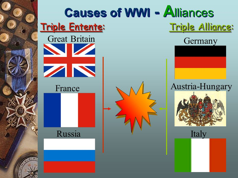 Causes of WWI - Alliances