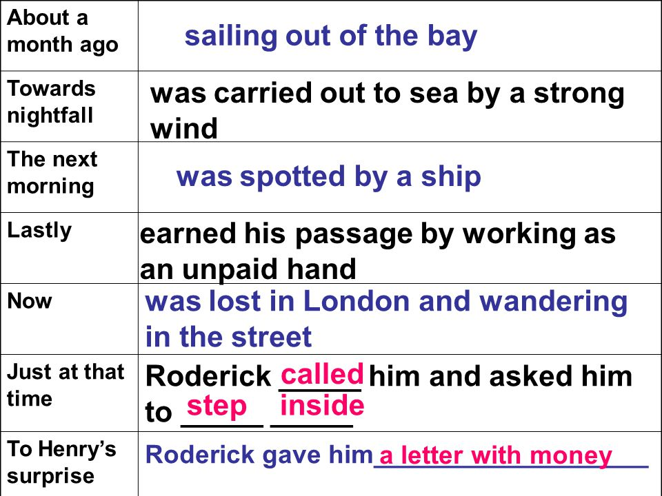 Roderick _____ him and asked him to _____ _____ sailing out of the bay