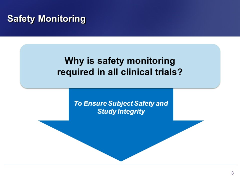 Why is safety monitoring required in all clinical trials