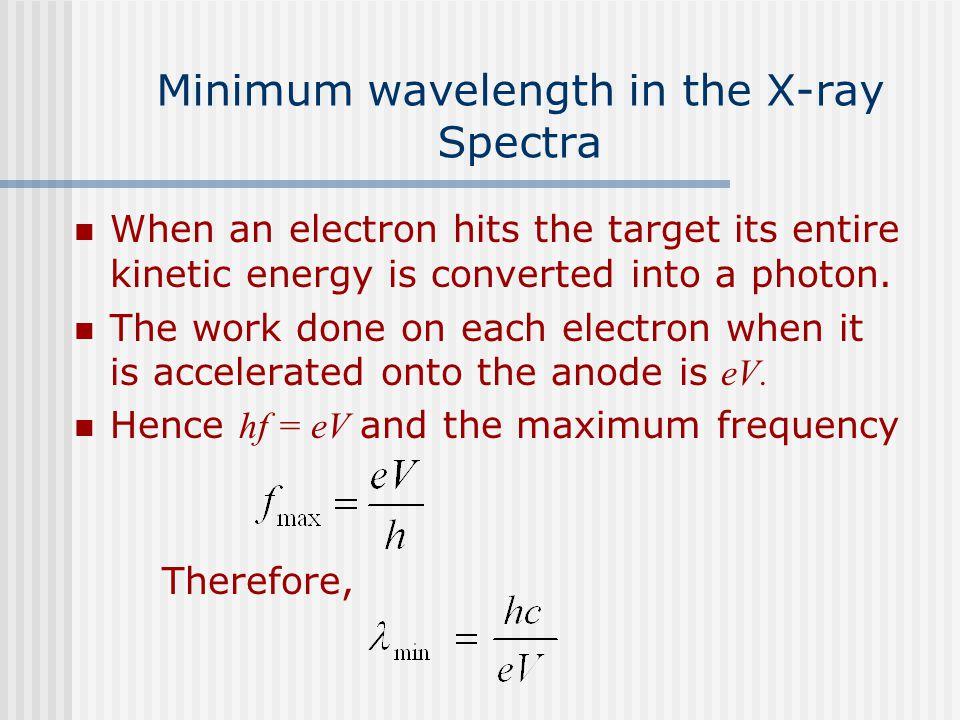 Minimum wavelength in the X-ray Spectra