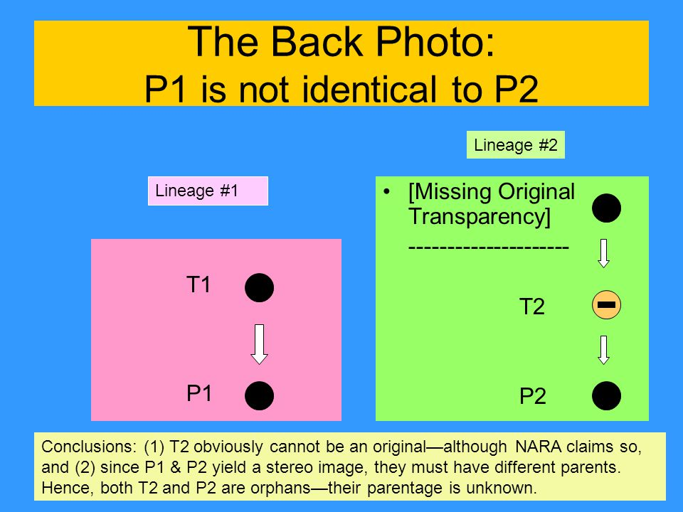 The Back Photo: P1 is not identical to P2