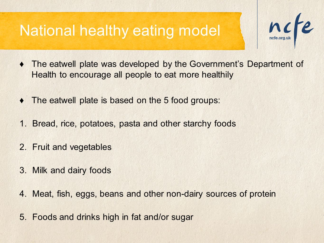 National healthy eating model