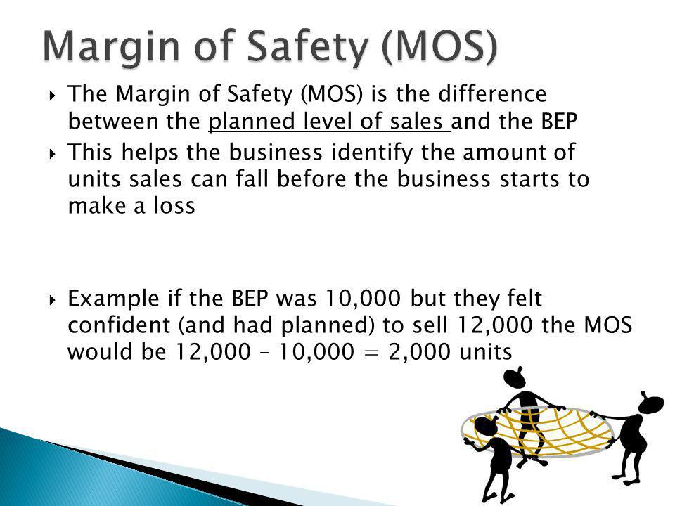 Margin of Safety (MOS) The Margin of Safety (MOS) is the difference between the planned level of sales and the BEP.
