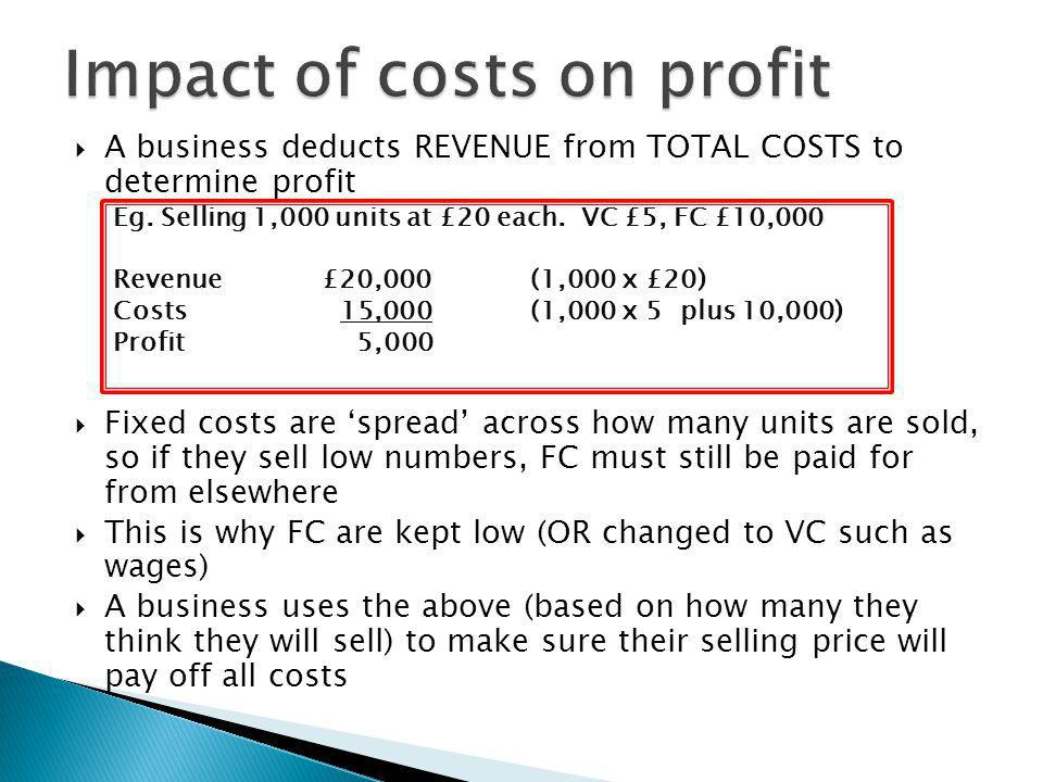 Impact of costs on profit
