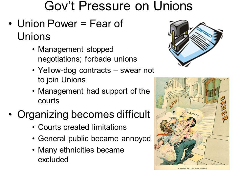 Gov't Pressure on Unions