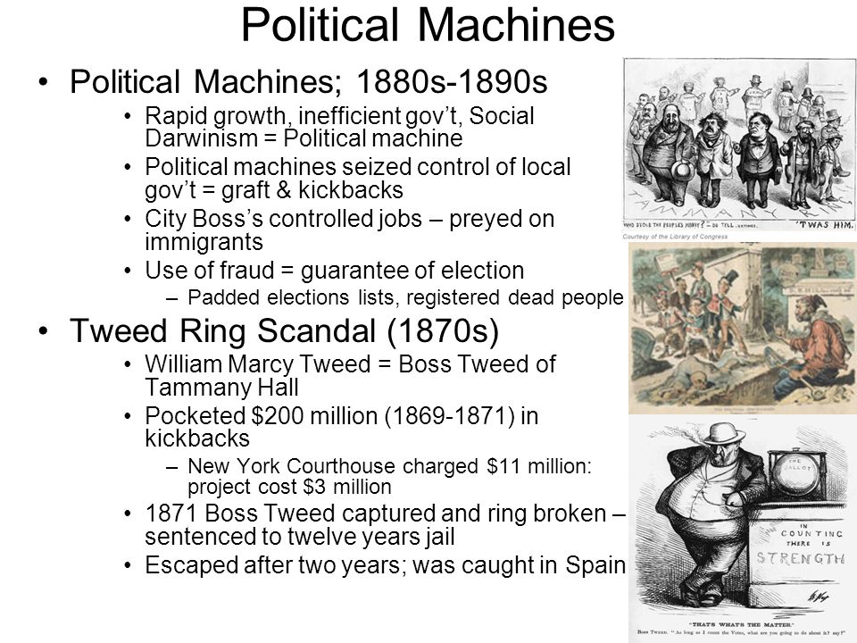 Political Machines Political Machines; 1880s-1890s