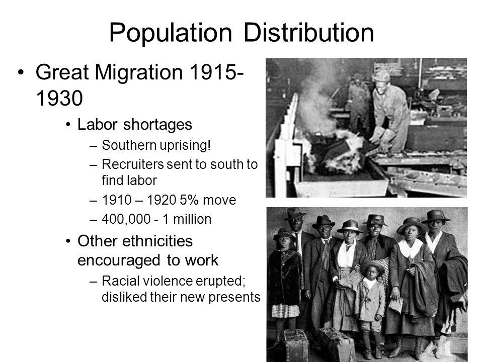 Population Distribution