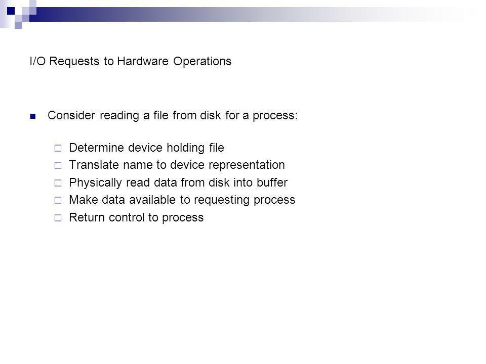 I/O Requests to Hardware Operations