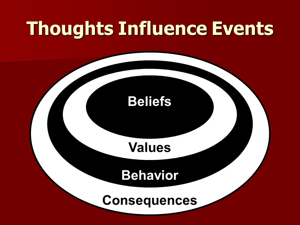 Thoughts Influence Events