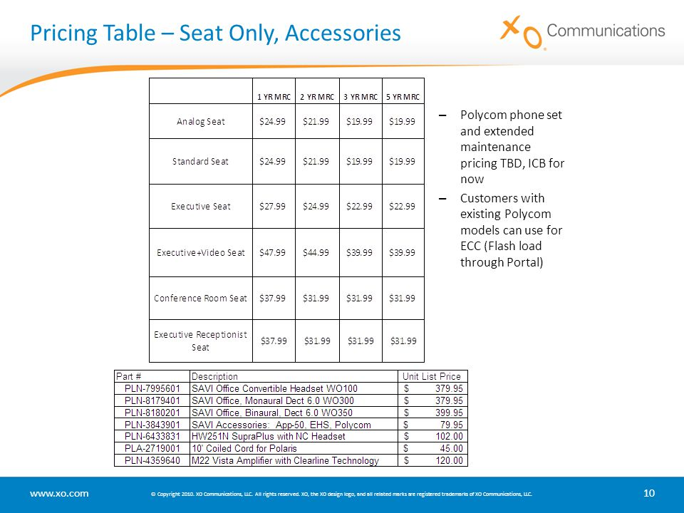 Pricing Table – Seat Only, Accessories
