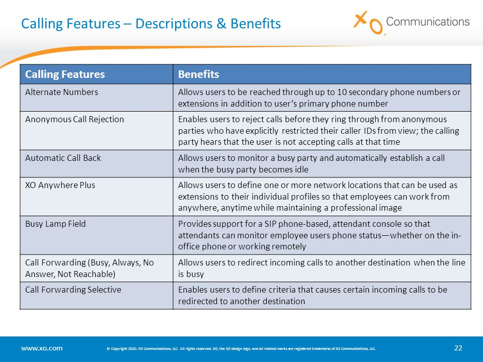 Calling Features – Descriptions & Benefits