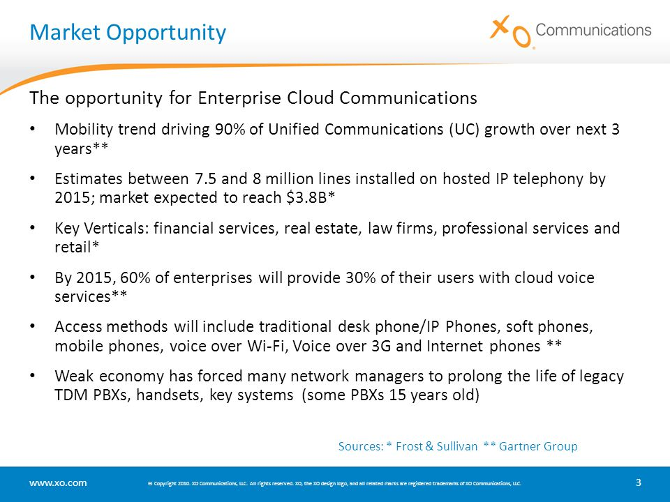 Market Opportunity The opportunity for Enterprise Cloud Communications
