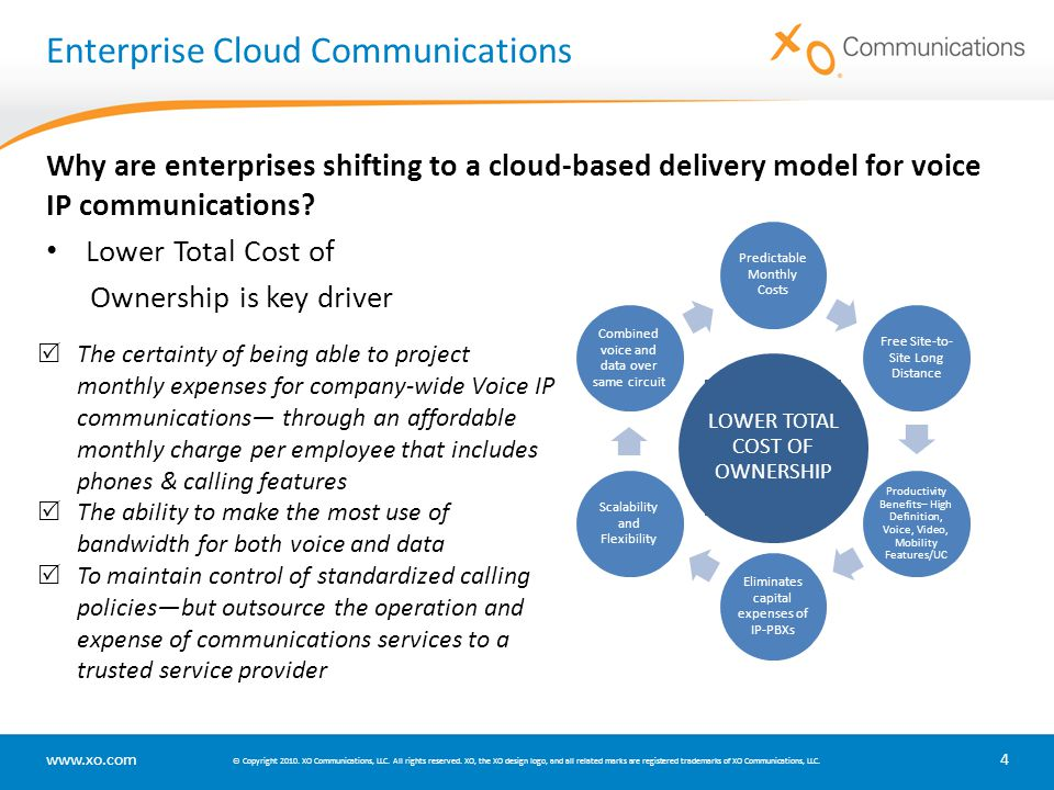 Enterprise Cloud Communications