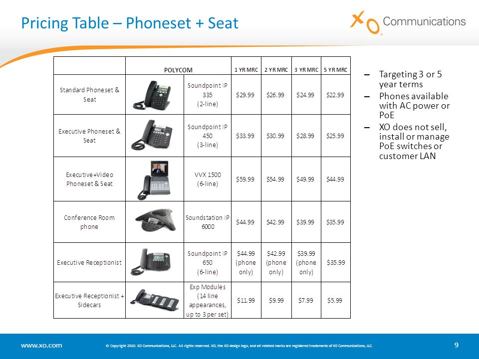 Pricing Table – Phoneset + Seat
