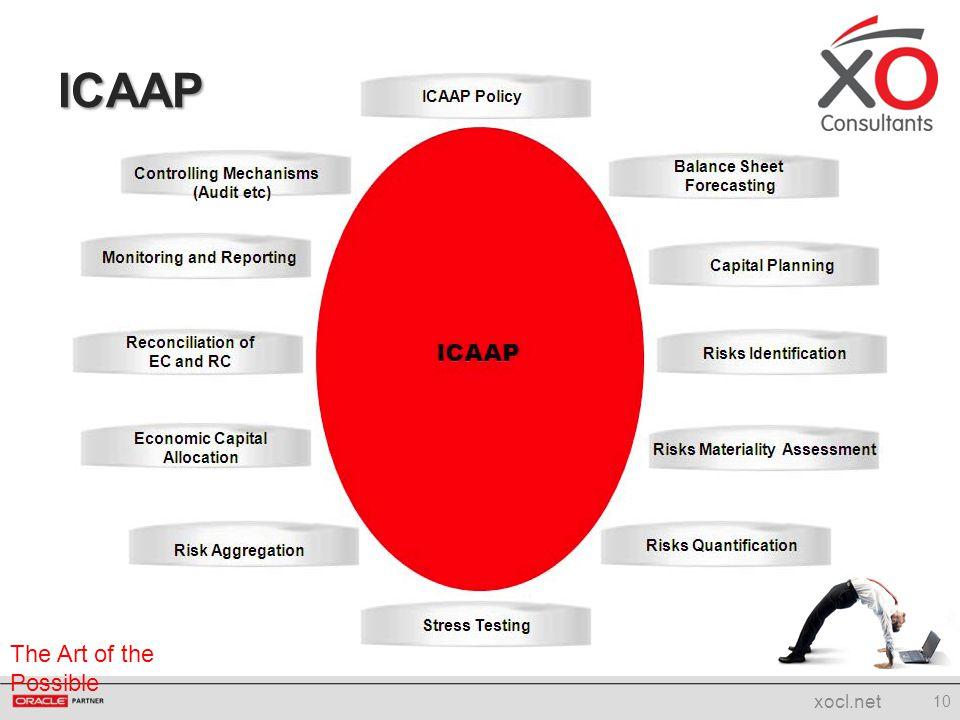 ICAAP xocl.net