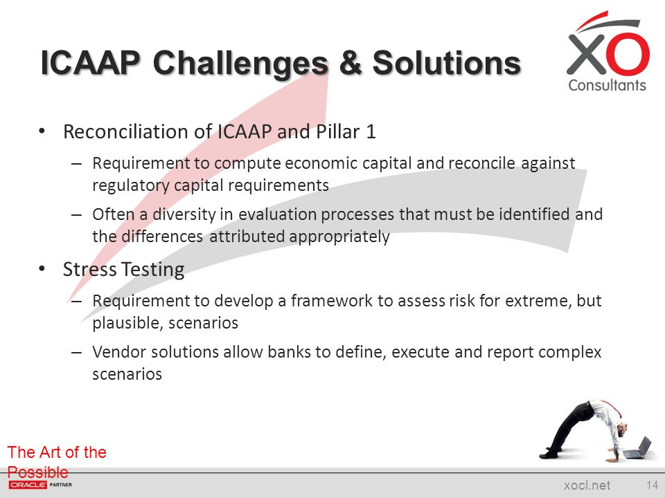 ICAAP Challenges & Solutions