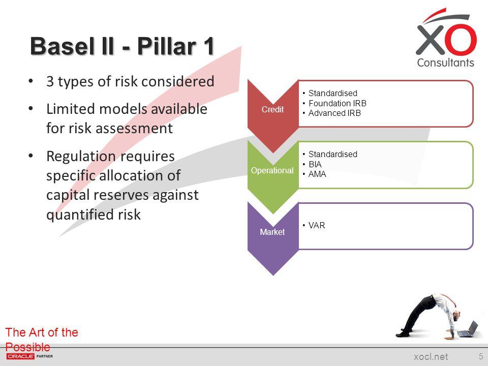 Basel II - Pillar 1 3 types of risk considered