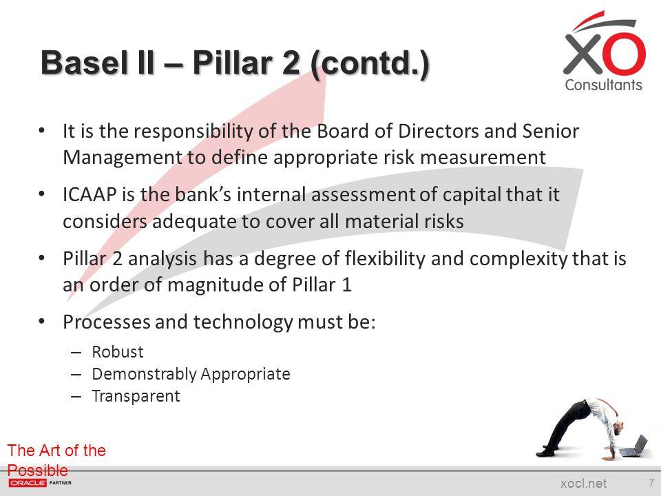 Basel II – Pillar 2 (contd.)