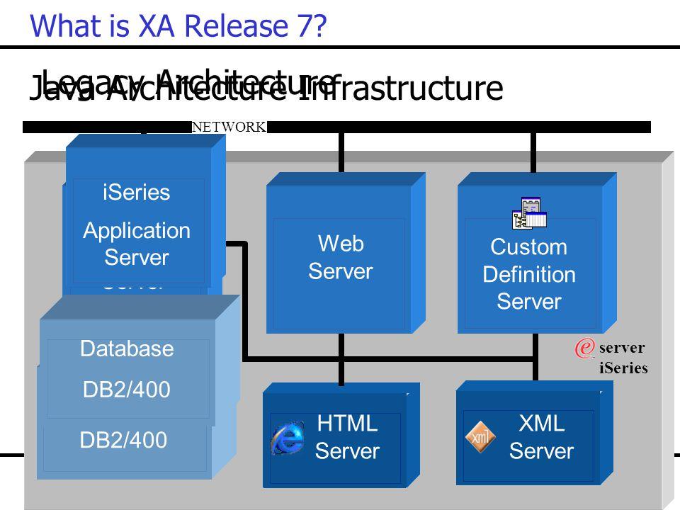 Custom Definition Server