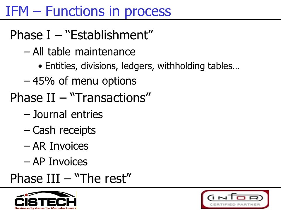 IFM – Functions in process