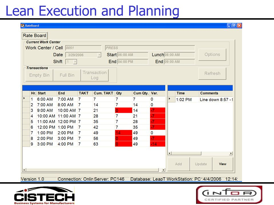 Lean Execution and Planning