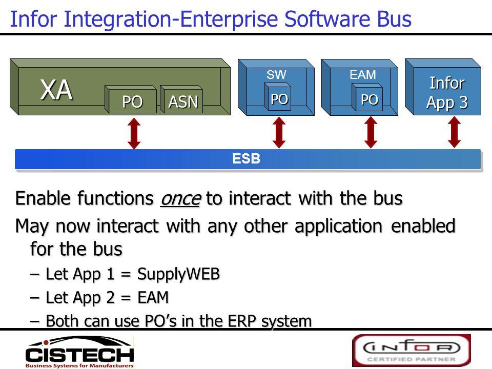 Infor Integration-Enterprise Software Bus