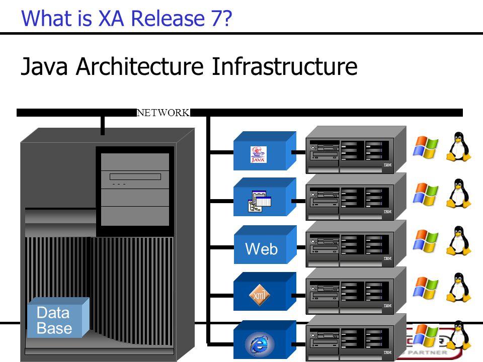 Java Architecture Infrastructure