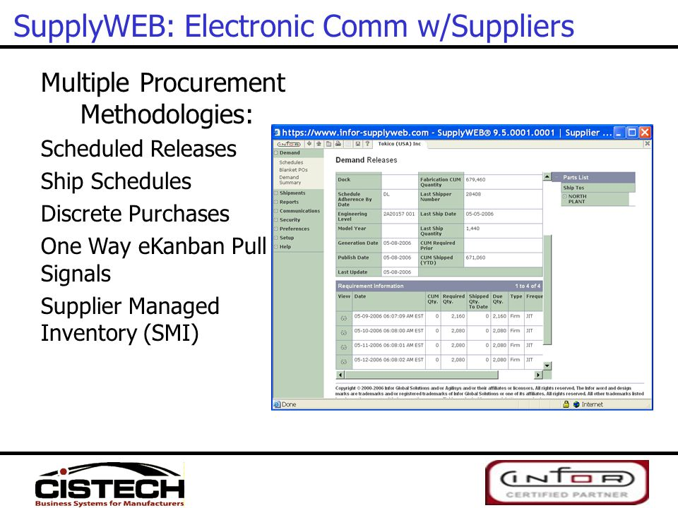 SupplyWEB: Electronic Comm w/Suppliers